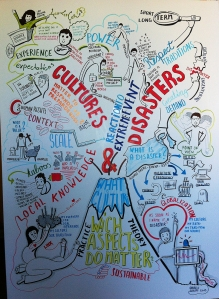 Amazing visualisation of the 'Cultures and Disasters Workshop', Erlangen, Germany.
